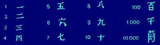 Sistemas de numeración (6/6)