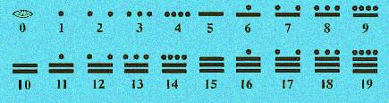 Sistemas de numeración (5/6)