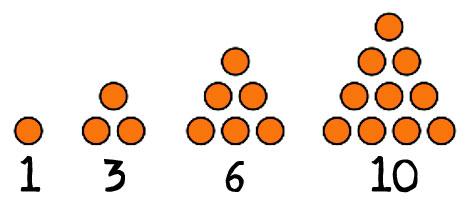 numeros-triangulares