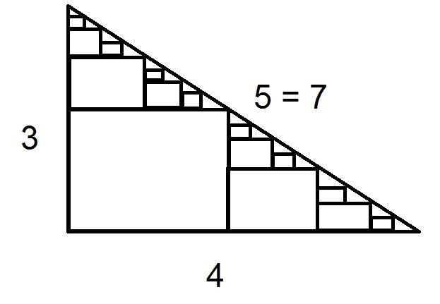 pitagorasfalso