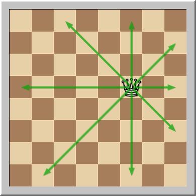 movimiento_de_dama_ajedrez